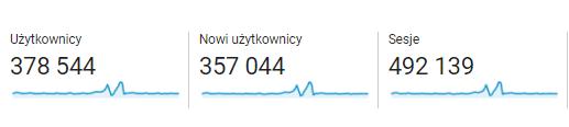 statystyki eksperymentalnie_com listopad2016styczen2017